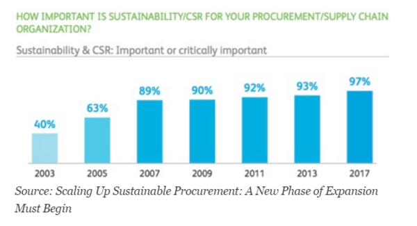 sustainable-procurement-barometre-Bruel_reference